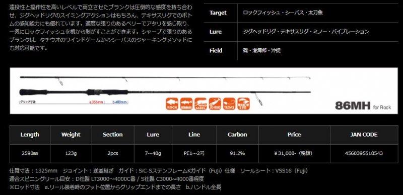 ヤマガブランクス EARLY for Rock 86MH