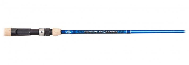 訳アリ商品!バスプロショップス  グラファイトシリーズ RT1 Graphite Rods GRS76HT-T