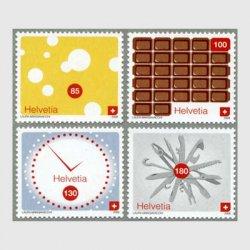 スイス 2008年スイスの産業4種