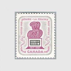 カナダ 1967年女性選挙権50年