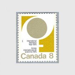 カナダ 1975年国際女性年