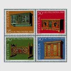 スイス 1987年博物館の収蔵品4種
