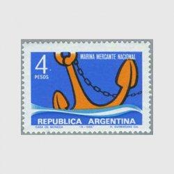 アルゼンチン 1966年錨