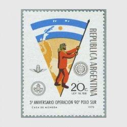 アルゼンチン 1971年南極点に立てた国旗