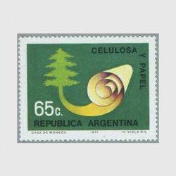 アルゼンチン 1971年製紙業