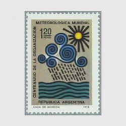 アルゼンチン 1974年気象協会100年