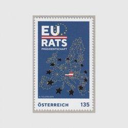 オーストリア 2018年欧州連合理事会議長国