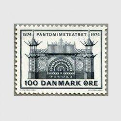 デンマーク 1974年チボリパントマイム劇場