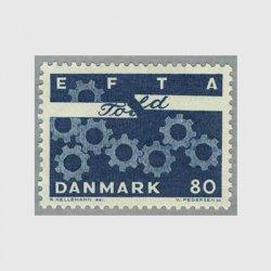 デンマーク 1967年ヨーロッパ自由貿易協定