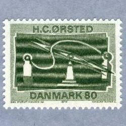 デンマーク 1970年電磁石