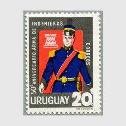 ウルグアイ 1966年技術軍隊50年