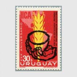 ウルグアイ 1972年国際農業調査学会