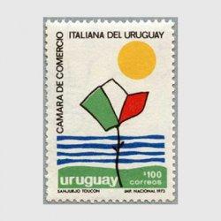 ウルグアイ 1973年切手の日