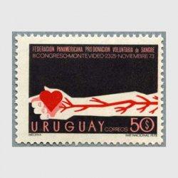 ウルグアイ 1973年アメリカドナー会議