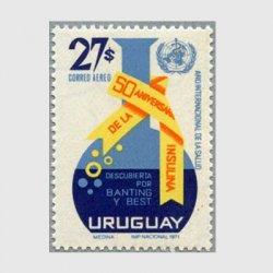 ウルグアイ 1972年インシュリン発見50年