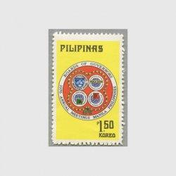 フィリピン 1976年国際通貨基金と世界銀行総会