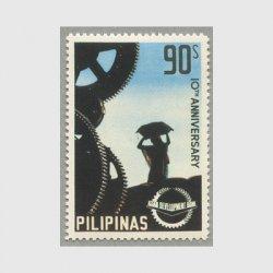 フィリピン 1977年アジア開発銀行10年