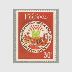 フィリピン 1977年地方の信用貸付キャンペーン