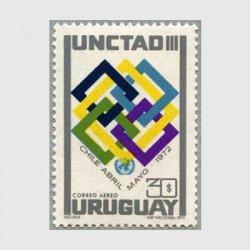 ウルグアイ 1972年UNCTAD III