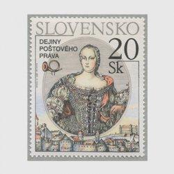 スロベニア 2000年郵便法の歴史