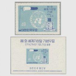 韓国 1961年第10回世界気象の日
