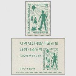 韓国 1961年地域社会開発国際会議