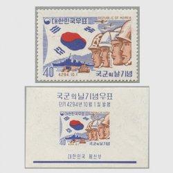 韓国 1961年国軍の日