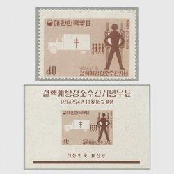 韓国 1961年結核予防週間
