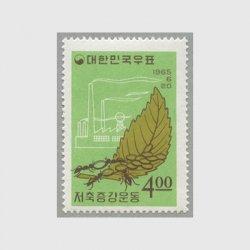韓国 1965年貯蓄増強運動