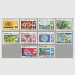 韓国 1967-71年第2次経済開発5ヶ年計画10種