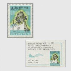 韓国 1967年マイクロウェーブ通信開通