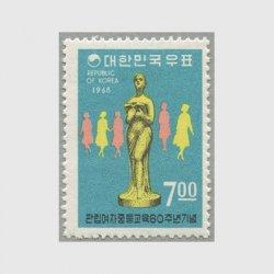 韓国 1968年公立女子中等教育60年