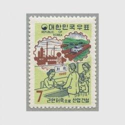 韓国 1969年産業建設