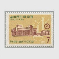 韓国 1969年科学技術研究所竣工