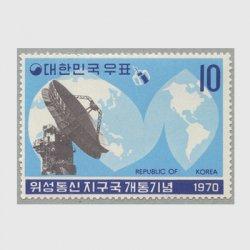 韓国 1970年衛星通信地球局開局