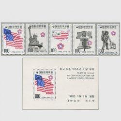韓国 1976年アメリカ独立200年