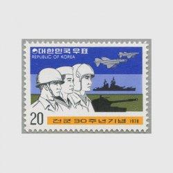 韓国 1978年建軍30年