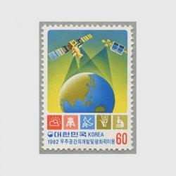 韓国 1982年宇宙の開発と平和利用
