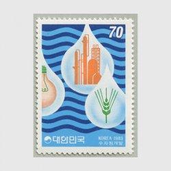 韓国 1983年水資源開発