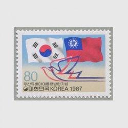 韓国 1987年ビルマ大統領訪韓