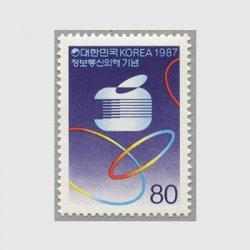 韓国 1987年情報通信年