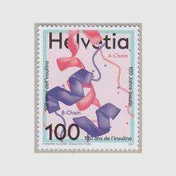スイス 2021年インスリン発見100年