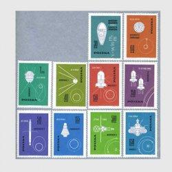 ポーランド 1963年宇宙開発10種