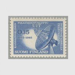 フィンランド 1965ITU100年