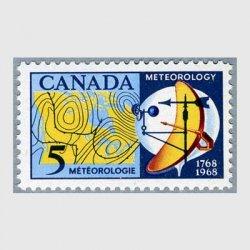 カナダ 1968年気象図