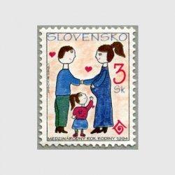 スロバキア 1994年国際家族年
