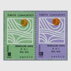 トルコ 1967年UNESCO2種