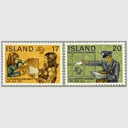 アイスランド 1974年UPU100年2種