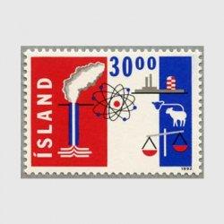 アイスランド 1992年貿易
