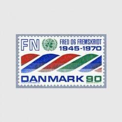 デンマーク 1970年国連25周年